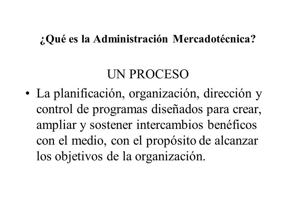 ¿Qué es la Administración Mercadotécnica