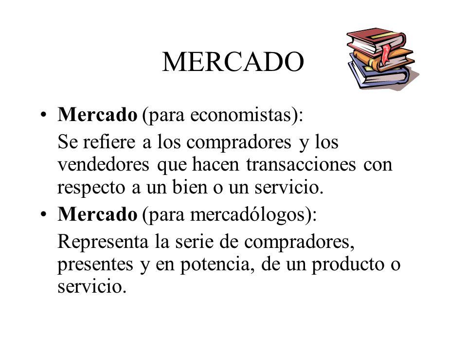 MERCADO Mercado (para economistas):