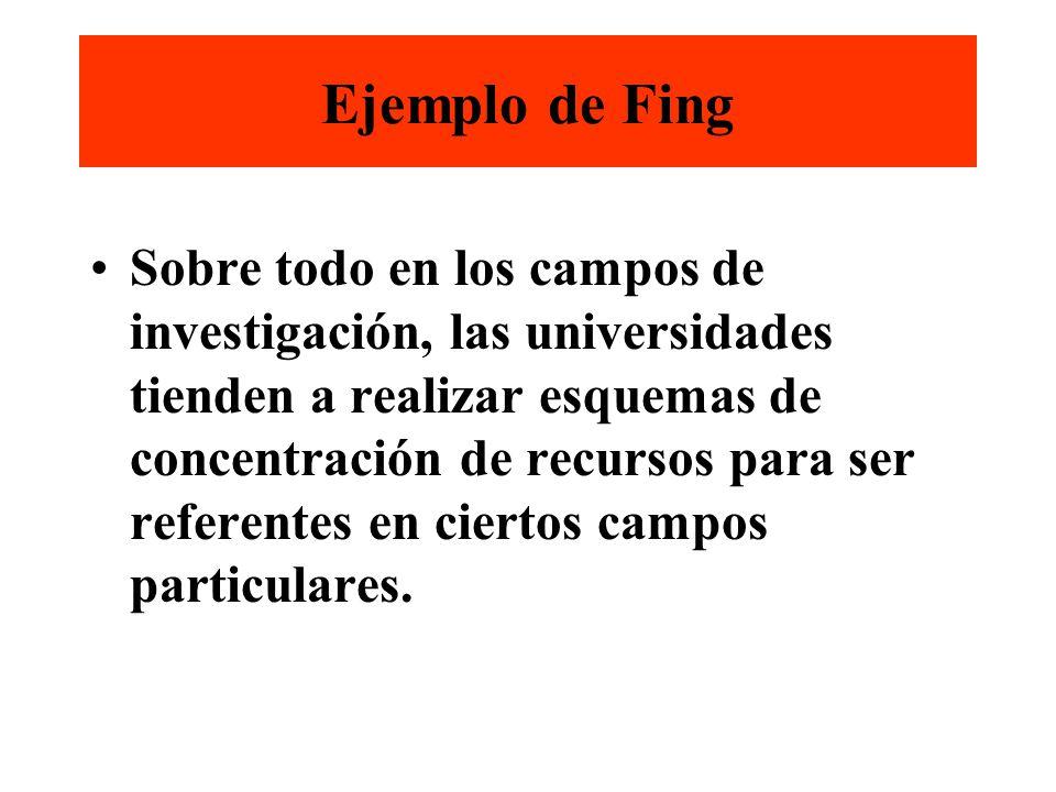Ejemplo de Fing