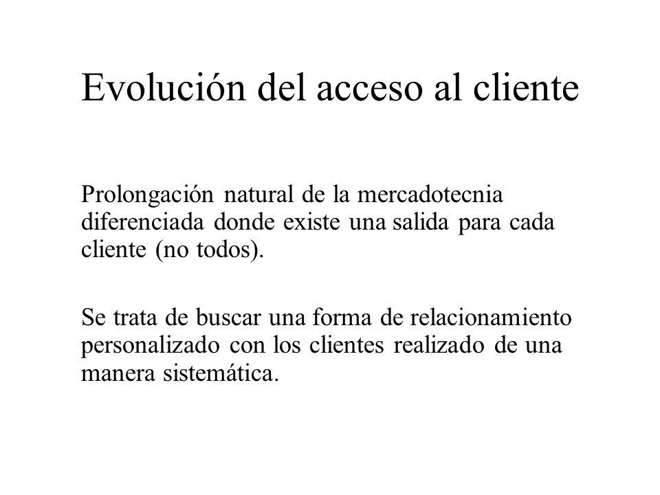 Evolución del acceso al cliente