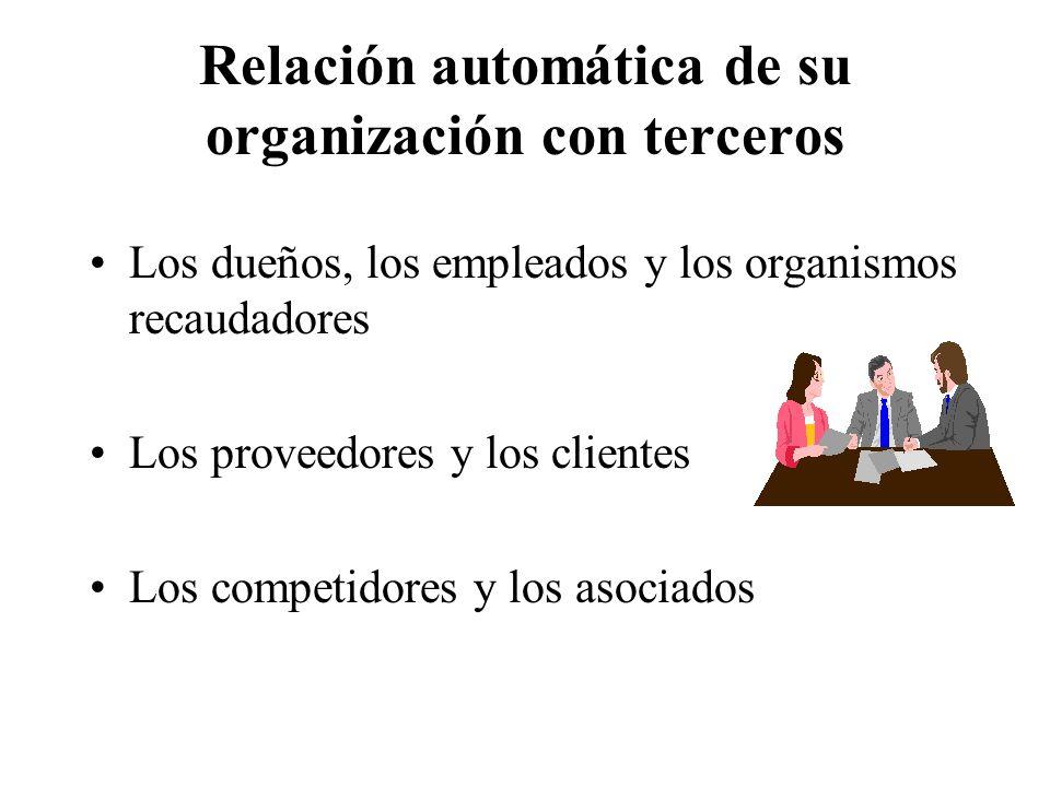 Relación automática de su organización con terceros