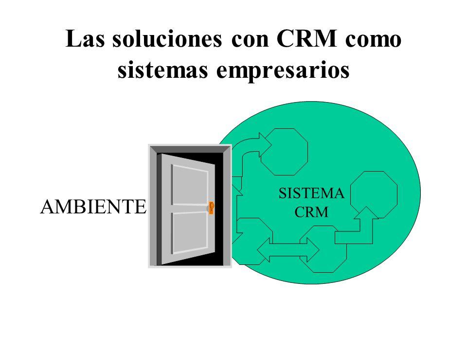 Las soluciones con CRM como sistemas empresarios