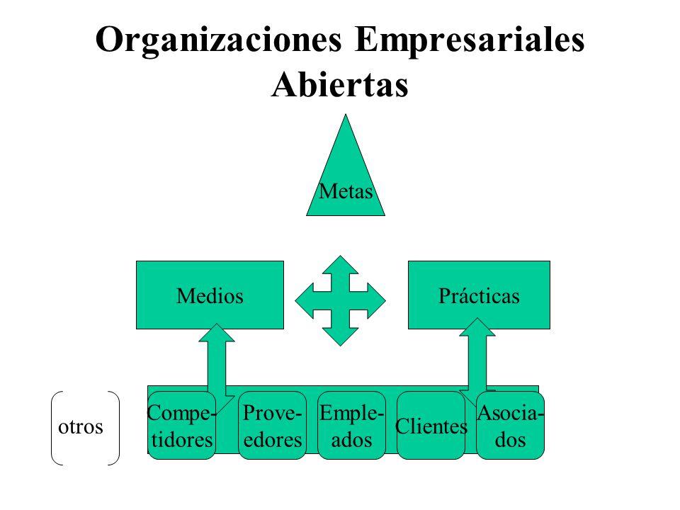 Organizaciones Empresariales Abiertas