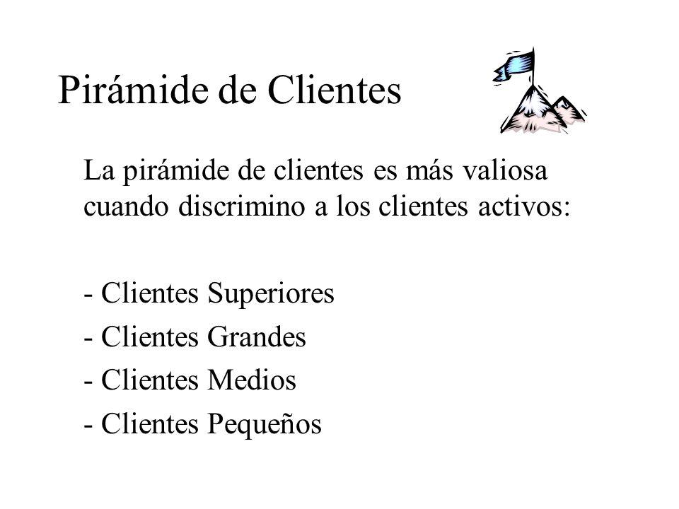 Pirámide de Clientes La pirámide de clientes es más valiosa cuando discrimino a los clientes activos: