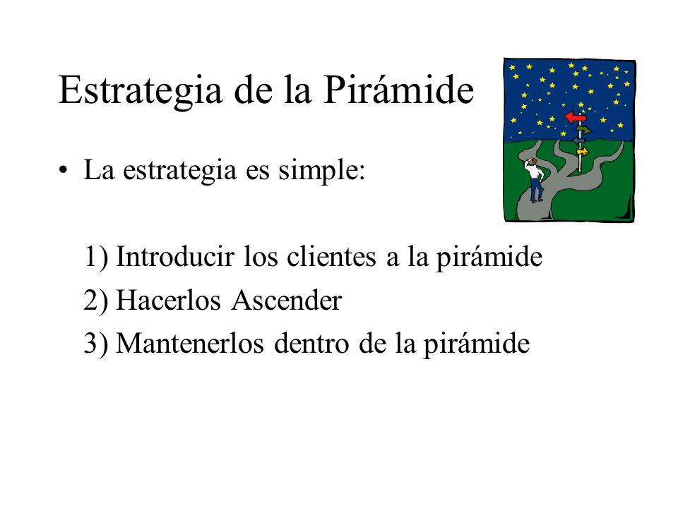 Estrategia de la Pirámide