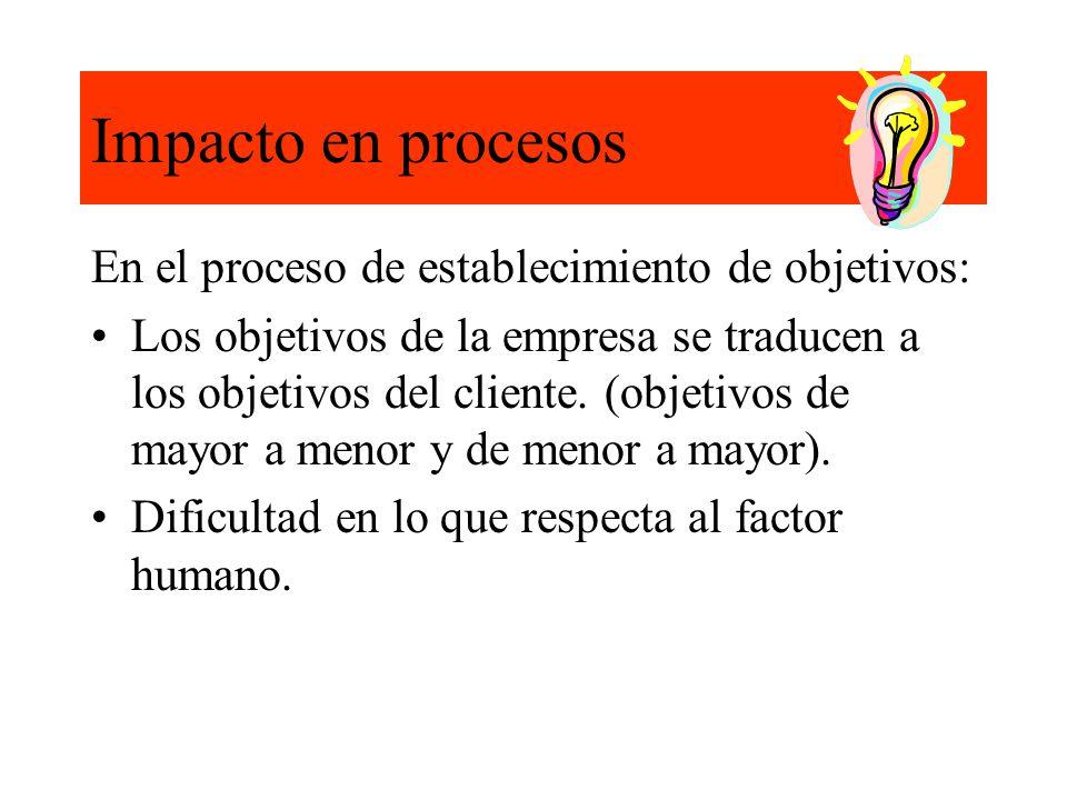 Impacto en procesos En el proceso de establecimiento de objetivos: