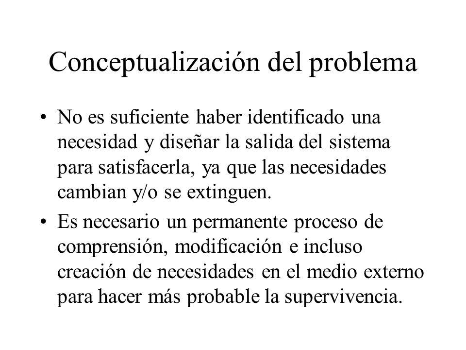 Conceptualización del problema