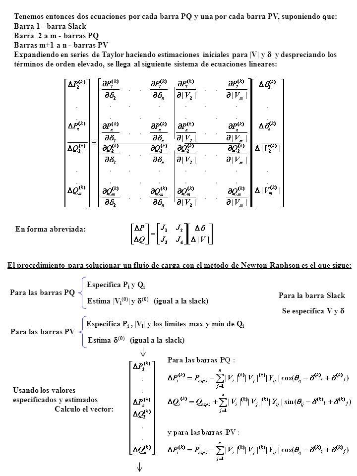 Especifica Pi , |Vi| y los limites max y min de Qi