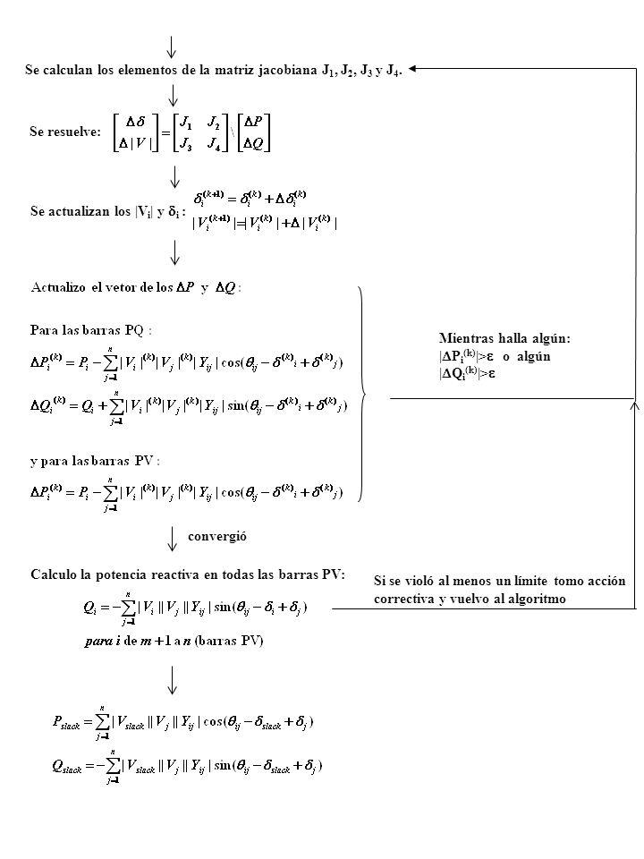 Se calculan los elementos de la matriz jacobiana J1, J2, J3 y J4.