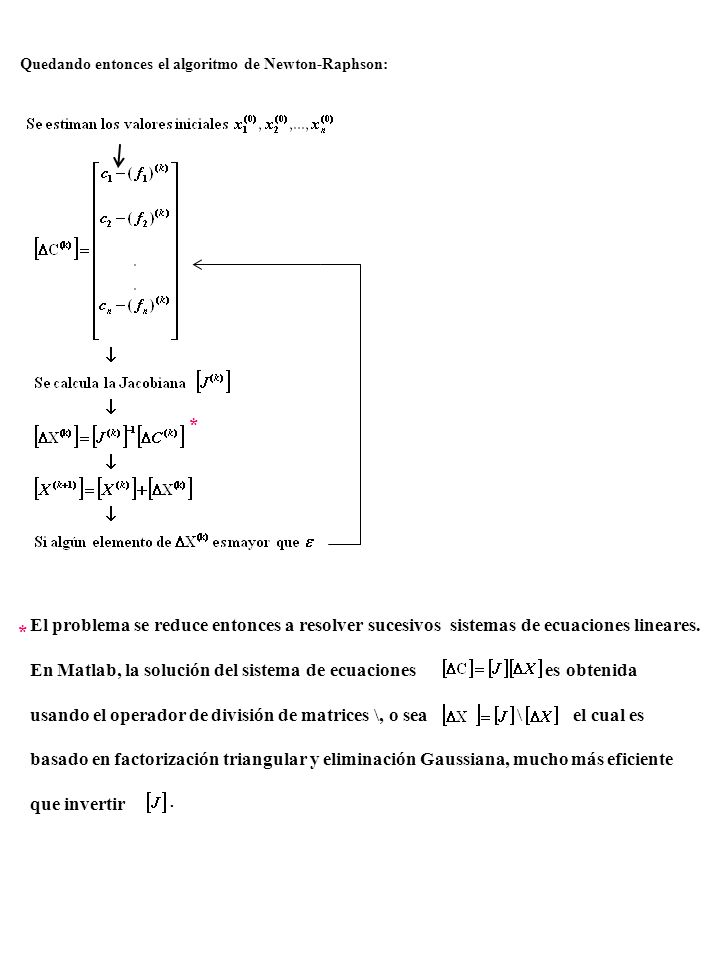 En Matlab, la solución del sistema de ecuaciones es obtenida