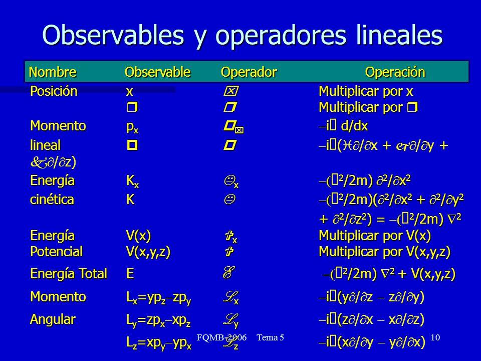 Observables y operadores lineales