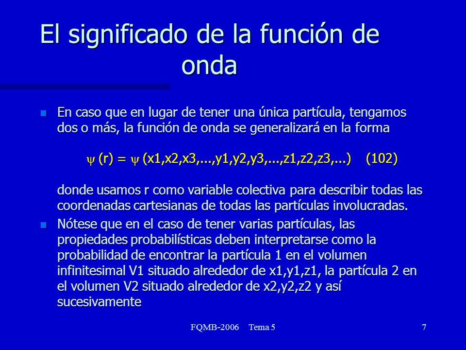 El significado de la función de onda
