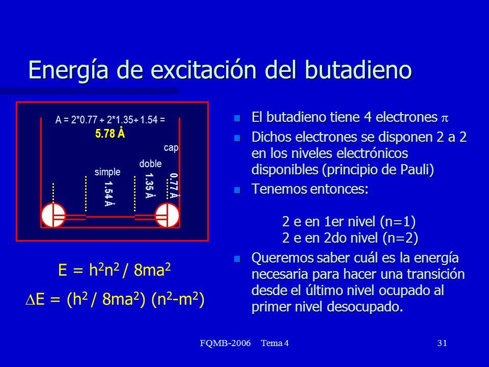 Energía de excitación del butadieno