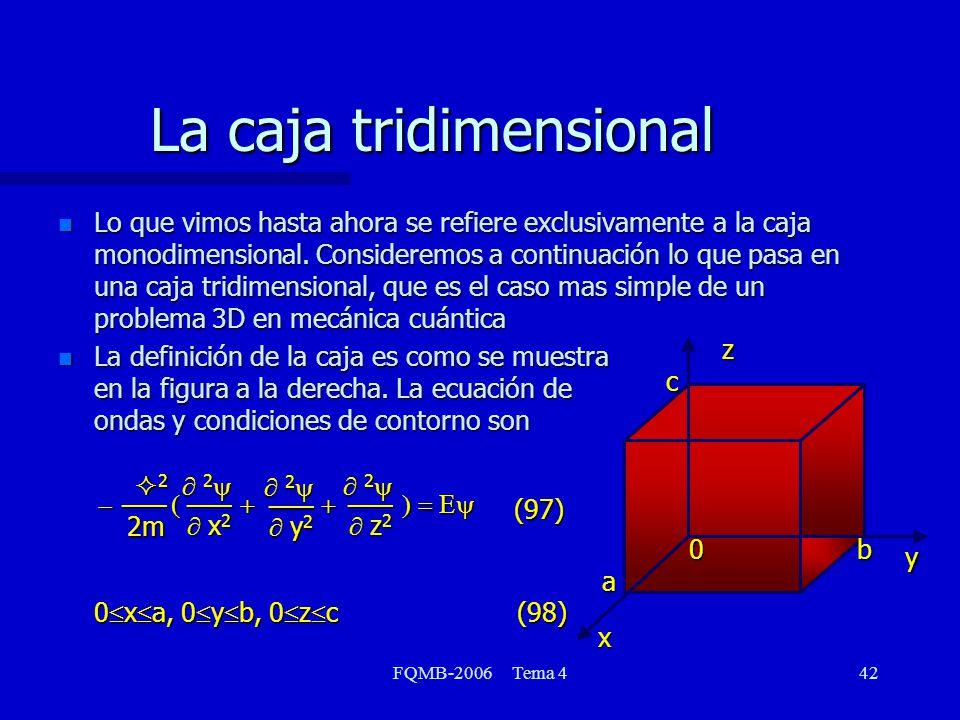 La caja tridimensional