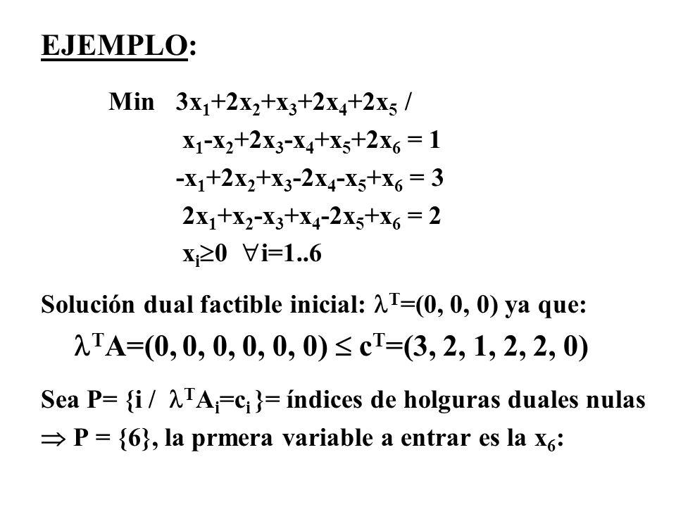 EJEMPLO: TA=(0, 0, 0, 0, 0, 0)  cT=(3, 2, 1, 2, 2, 0)