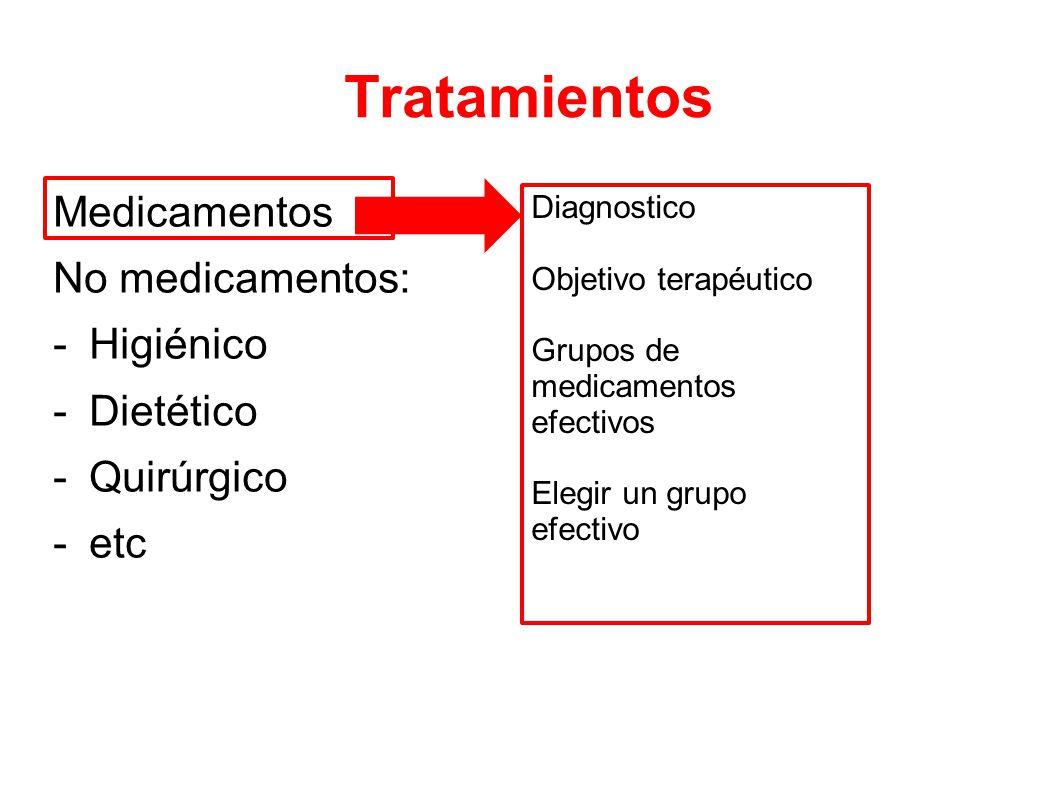 Tratamientos Medicamentos No medicamentos: Higiénico Dietético
