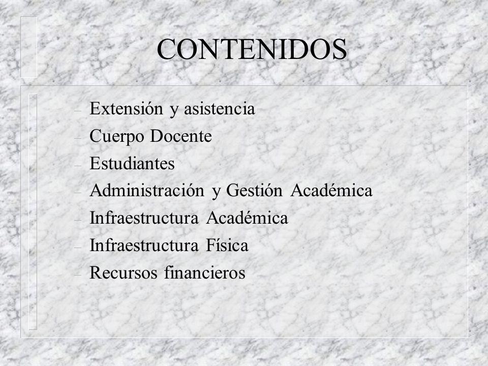 CONTENIDOS Extensión y asistencia Cuerpo Docente Estudiantes