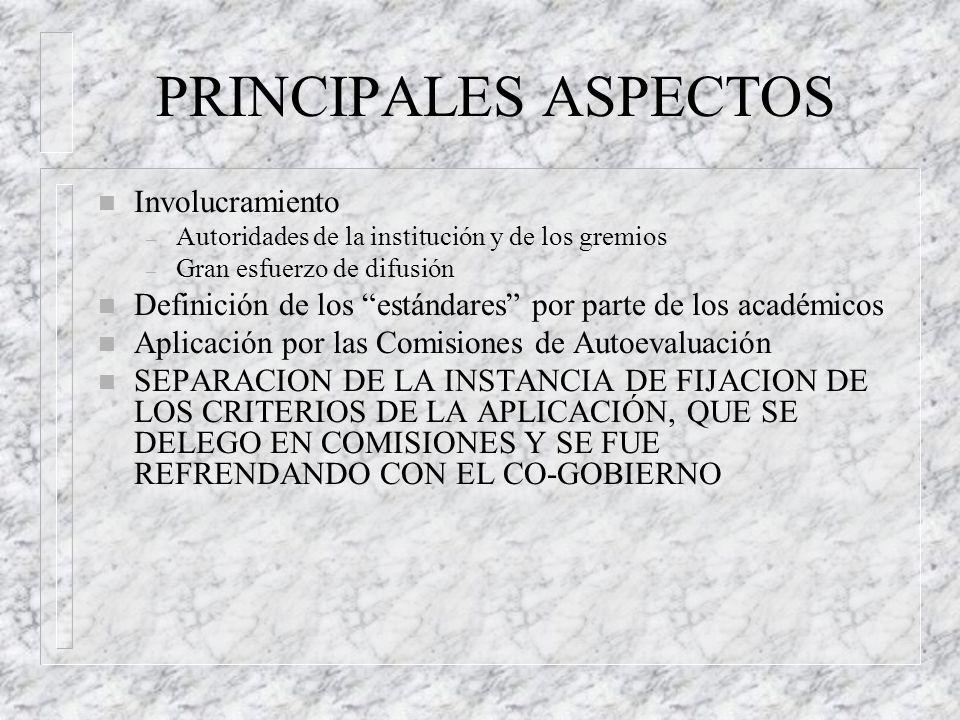PRINCIPALES ASPECTOS Involucramiento