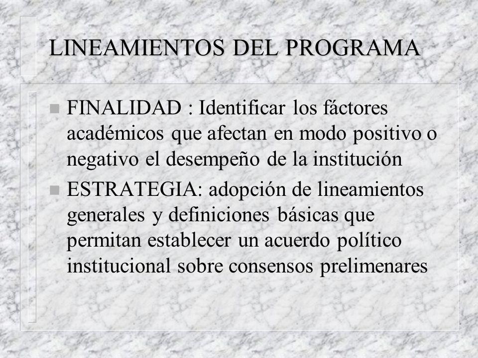 LINEAMIENTOS DEL PROGRAMA