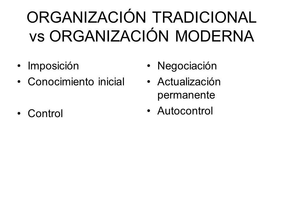 ORGANIZACIÓN TRADICIONAL vs ORGANIZACIÓN MODERNA