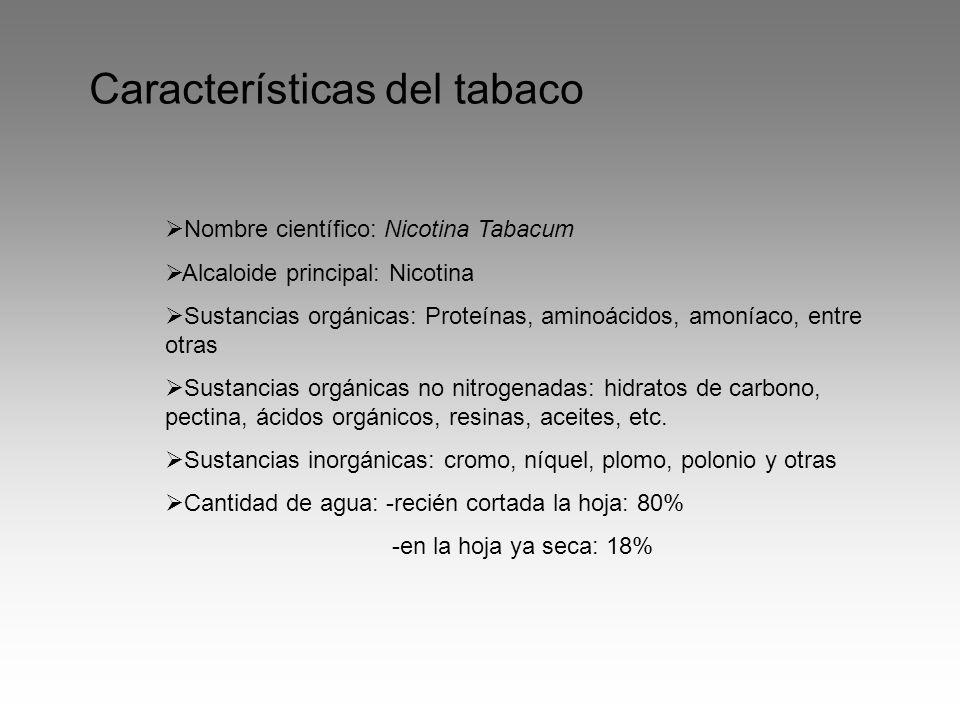 Características del tabaco