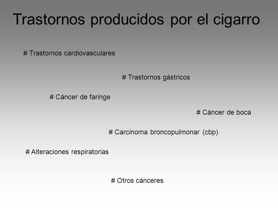 Trastornos producidos por el cigarro