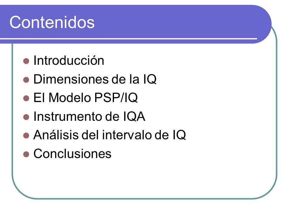 Contenidos Introducción Dimensiones de la IQ El Modelo PSP/IQ