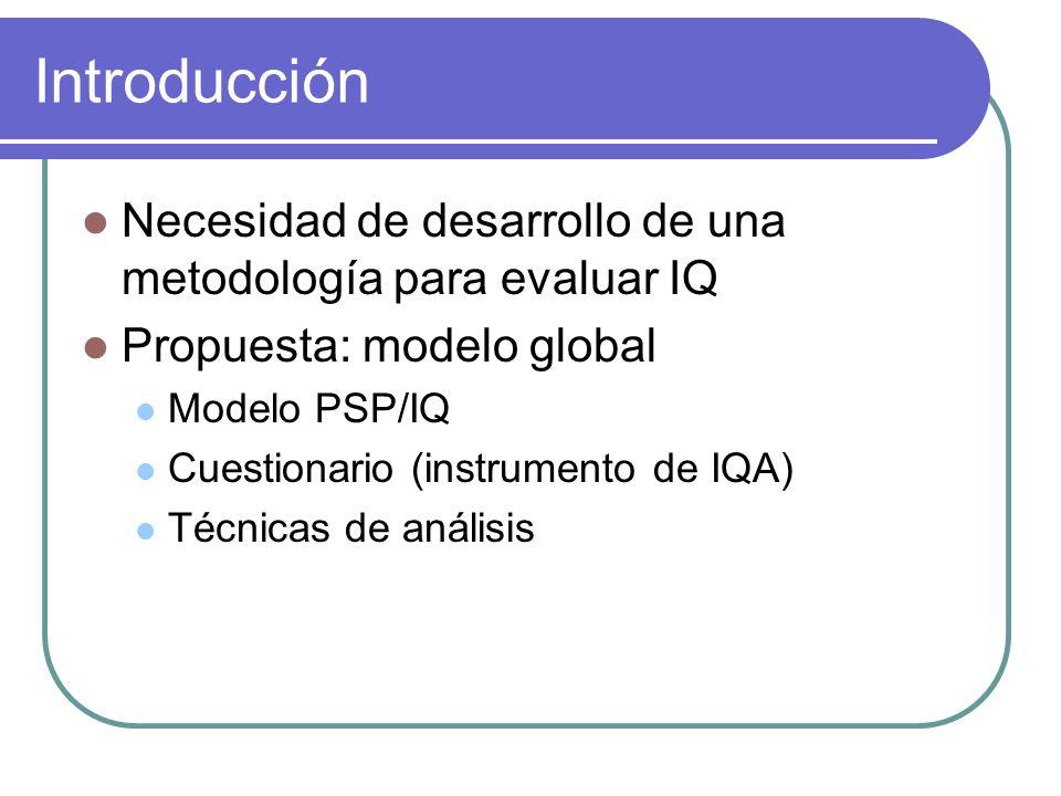 Introducción Necesidad de desarrollo de una metodología para evaluar IQ. Propuesta: modelo global.