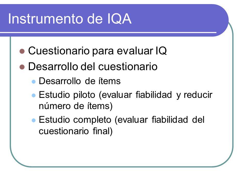 Instrumento de IQA Cuestionario para evaluar IQ
