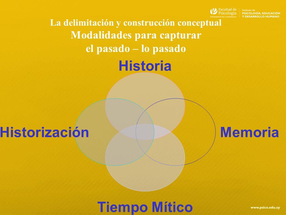 La delimitación y construcción conceptual Modalidades para capturar