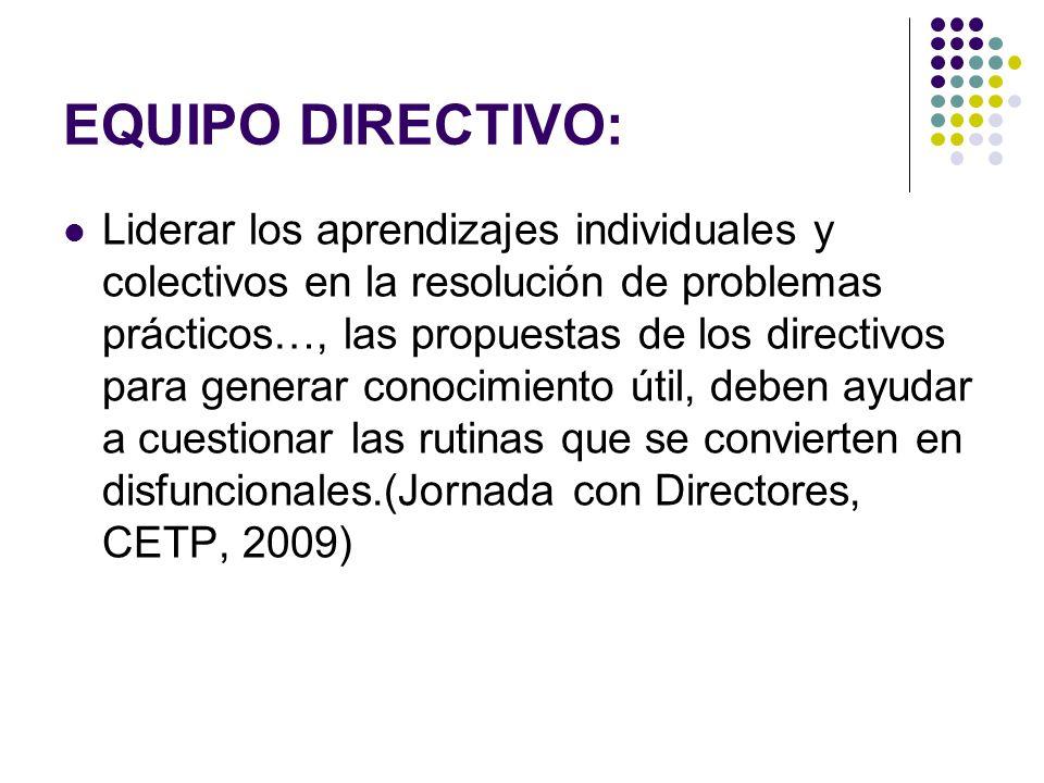 EQUIPO DIRECTIVO: