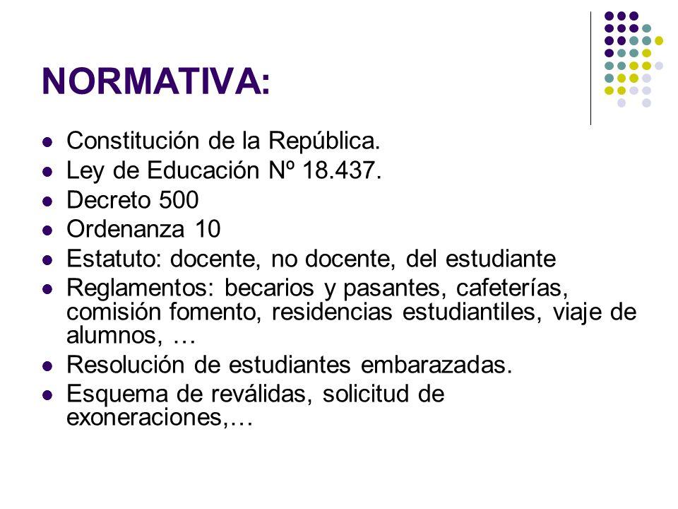 NORMATIVA: Constitución de la República. Ley de Educación Nº 18.437.