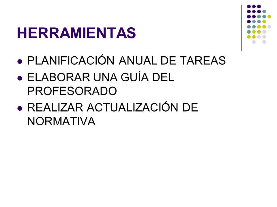 HERRAMIENTAS PLANIFICACIÓN ANUAL DE TAREAS