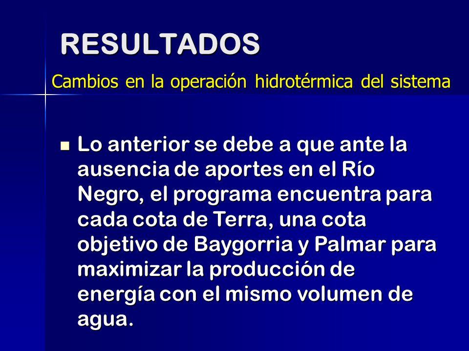 RESULTADOS Cambios en la operación hidrotérmica del sistema.