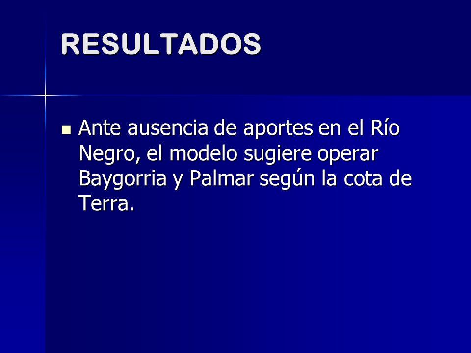 RESULTADOS Ante ausencia de aportes en el Río Negro, el modelo sugiere operar Baygorria y Palmar según la cota de Terra.