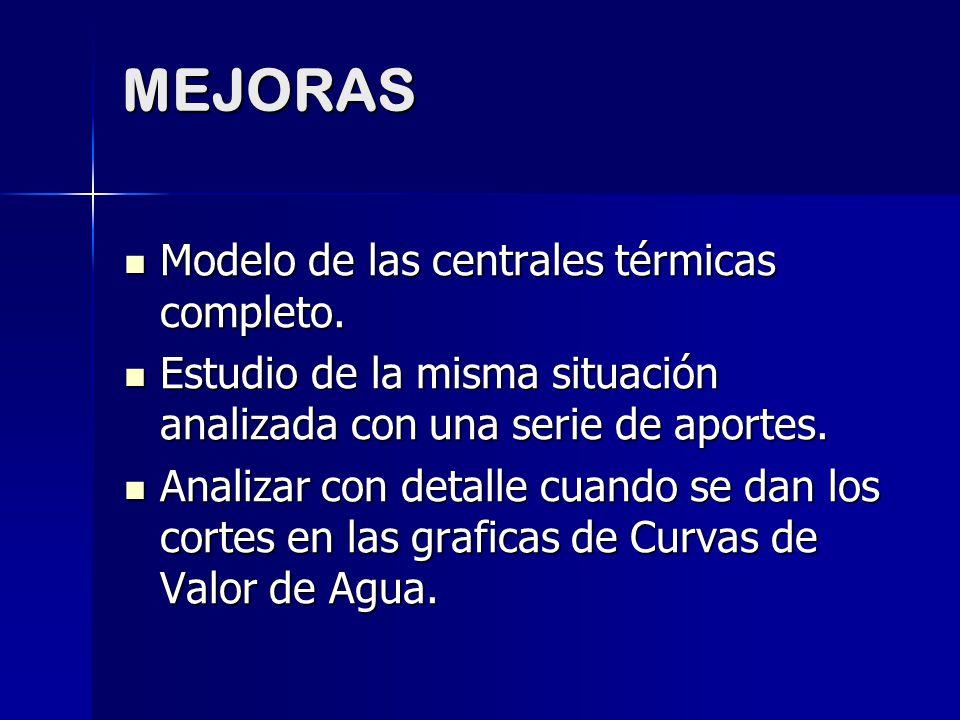 MEJORAS Modelo de las centrales térmicas completo.