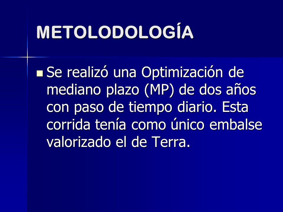 METOLODOLOGÍA