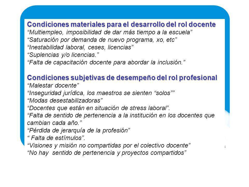 Condiciones materiales para el desarrollo del rol docente