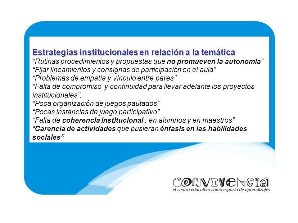 Estrategias institucionales en relación a la temática