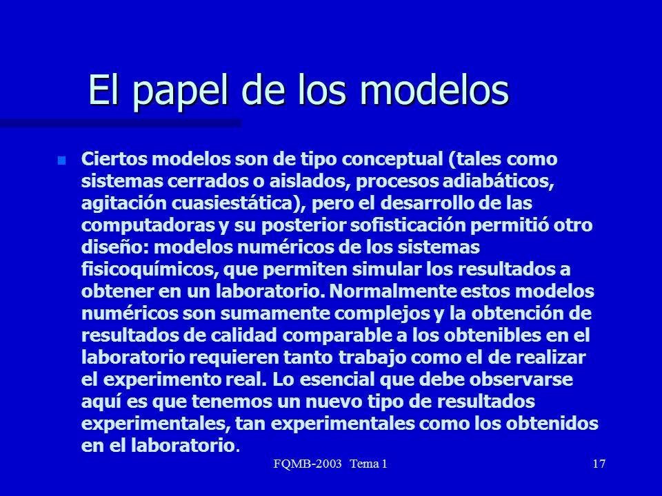 El papel de los modelos