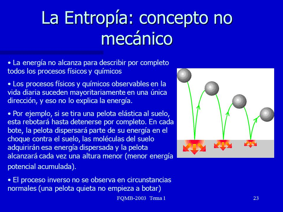 La Entropía: concepto no mecánico