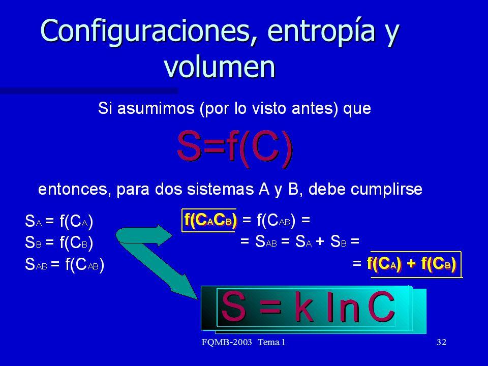 Configuraciones, entropía y volumen
