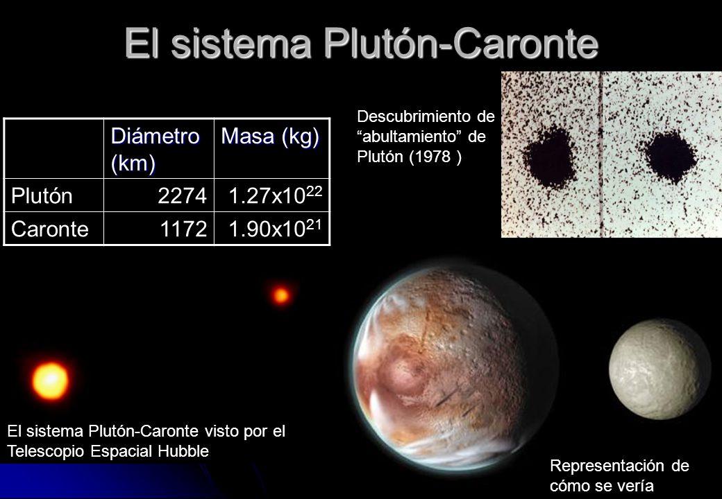 El sistema Plutón-Caronte