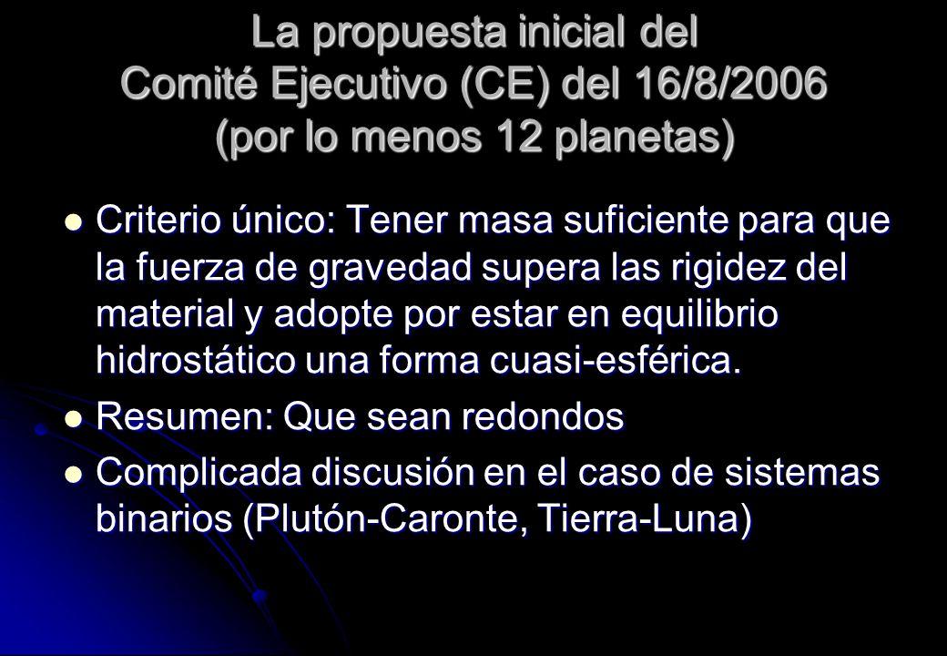 La propuesta inicial del Comité Ejecutivo (CE) del 16/8/2006 (por lo menos 12 planetas)