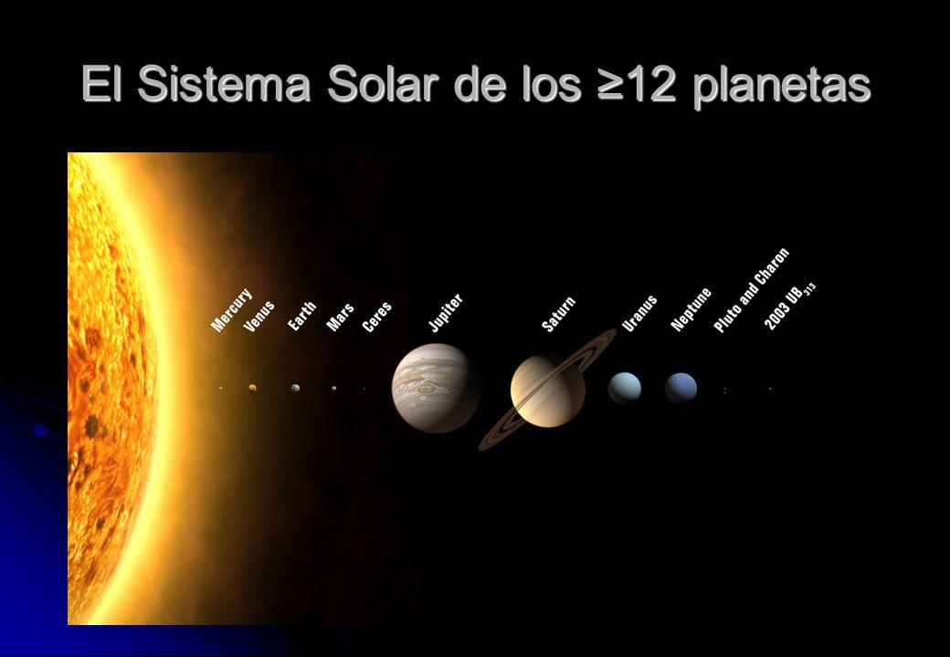 El Sistema Solar de los ≥12 planetas