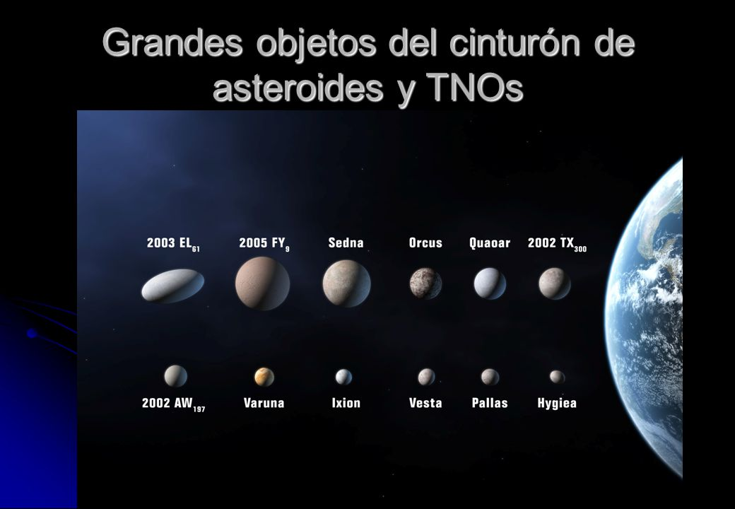 Grandes objetos del cinturón de asteroides y TNOs