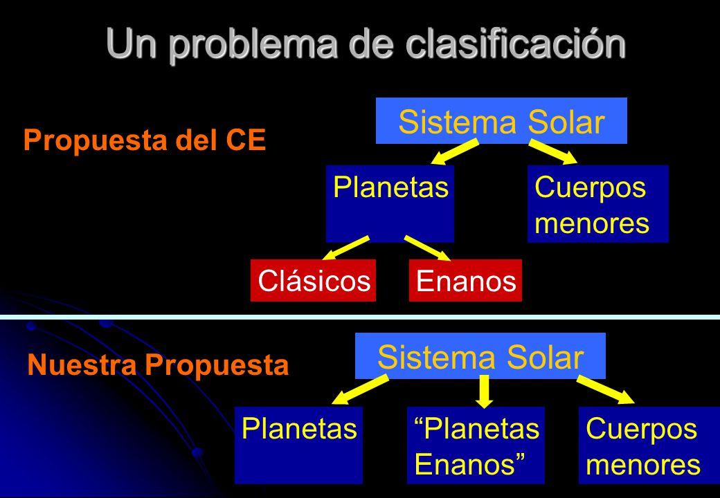 Un problema de clasificación