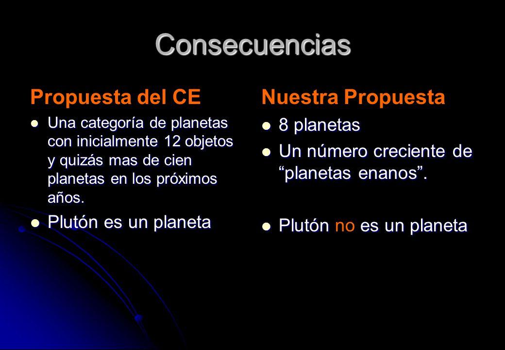 Consecuencias Propuesta del CE Nuestra Propuesta 8 planetas