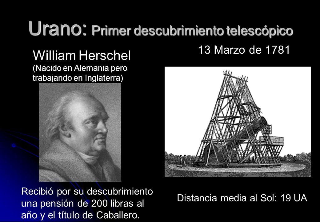Urano: Primer descubrimiento telescópico