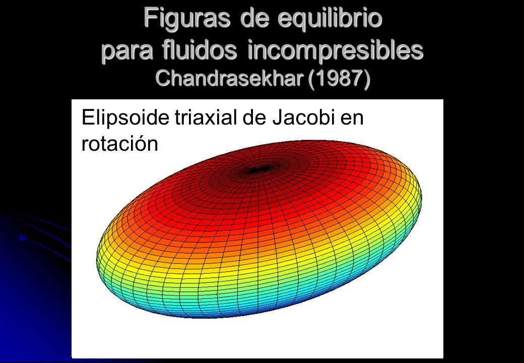 Figuras de equilibrio para fluidos incompresibles Chandrasekhar (1987)